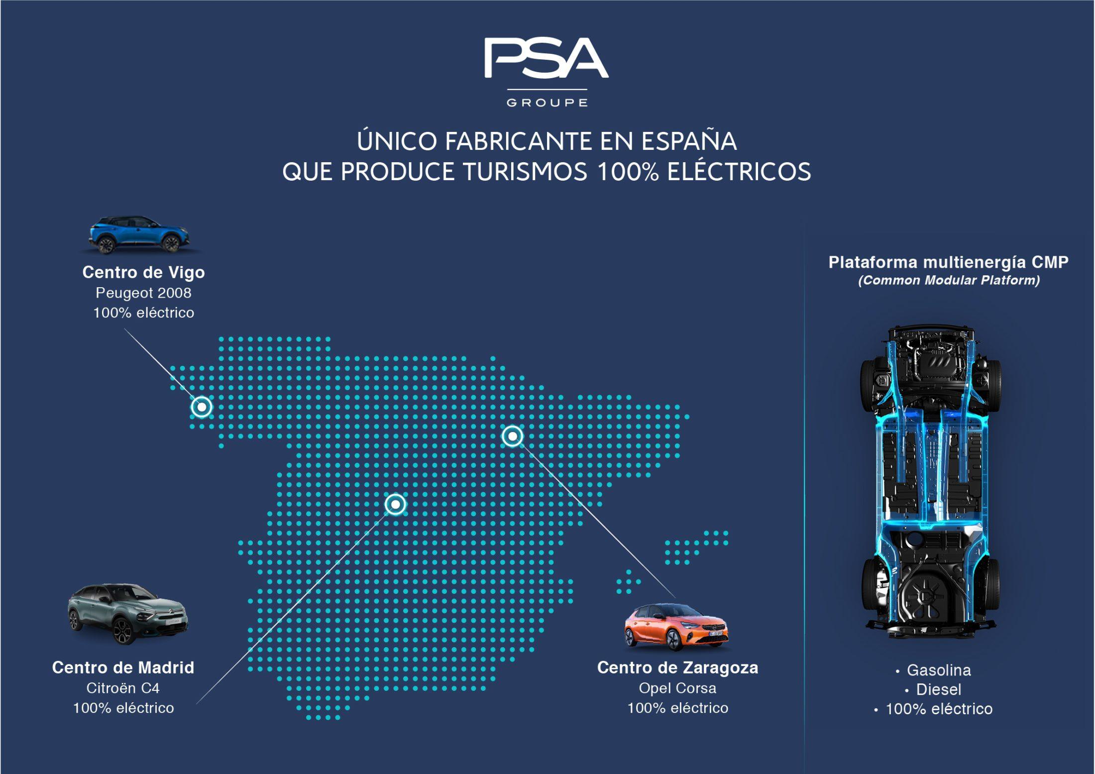 Mapa factorías PSA
